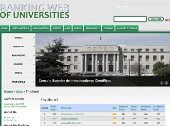 Ranking by Webometrics July 2020 Edition 2020.2.0 has been announced. Suan Sunandha Rajabhat University ranks No. 1 in Rajabhat Ranked 19th in the country
