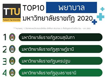 TOP10 พยาบาลยอดนิยม 2020 มหาวิทยาลัยราชภัฏ ผลอย่างเป็นทางการ กลุ่มสาขา
