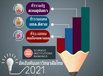 27 Thai universities ranked SCImago Institutions Rankings (SIR) 2021 ″ Mahidol No. 1 in the country