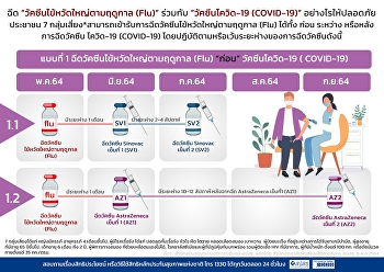 How do you get the flu vaccine in conjunction with the COVID-19 vaccine? Keep safe
