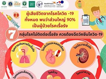 7 กลุ่มโรคไม่ติดต่อเรื้อรัง ควรต้องฉีดวัคซีนโควิด-19